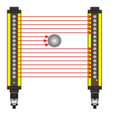 KJTH测量型测量光幕